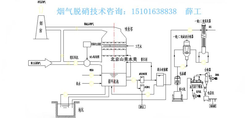 电路 电路图 电子 原理图 800_383